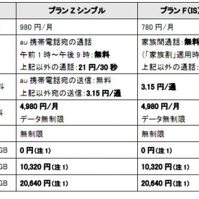 au iPhone 4S の料金プランは「16GBモデル実質無料」「パケット定額4980円」乗り換え1万円キャッシュバックも。